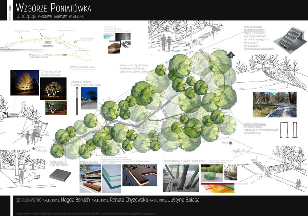 Projekt Wzgórza Poniatówka w Nałęczowie