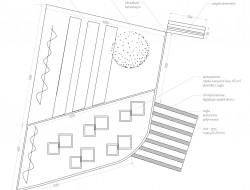 Schemat techniczny ogrodu warzywnego