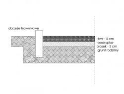 Schematyczny przekrój przez nawierzchnię żwirową ścieżki ogrodowej