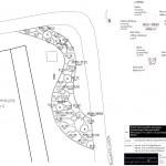 Schemat nasadzeń roślinnych