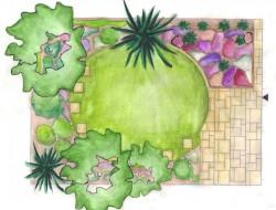 Rzut koncepcji projektowej ogrodu